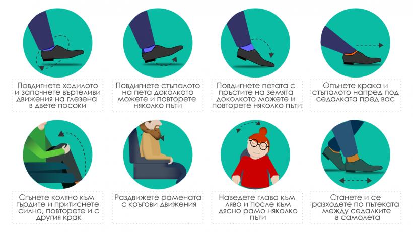 Упражнения при летене и високо кръвно налягане